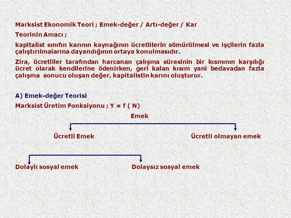 Marksist Ekonomik Teori ; Emek-değer / Artı-değer / Kar