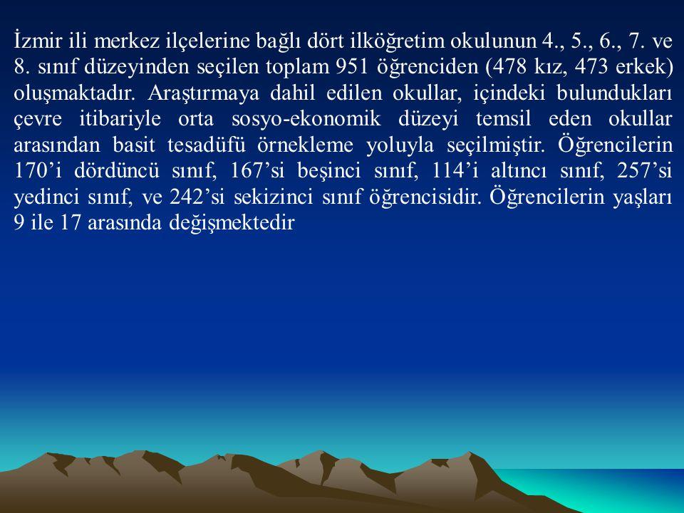 İzmir ili merkez ilçelerine bağlı dört ilköğretim okulunun 4. , 5. , 6