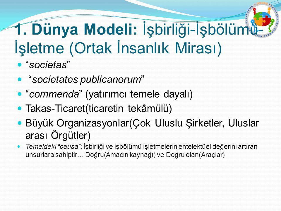 1. Dünya Modeli: İşbirliği-İşbölümü-İşletme (Ortak İnsanlık Mirası)
