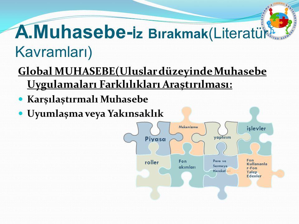 A.Muhasebe-İz Bırakmak(Literatür Kavramları)