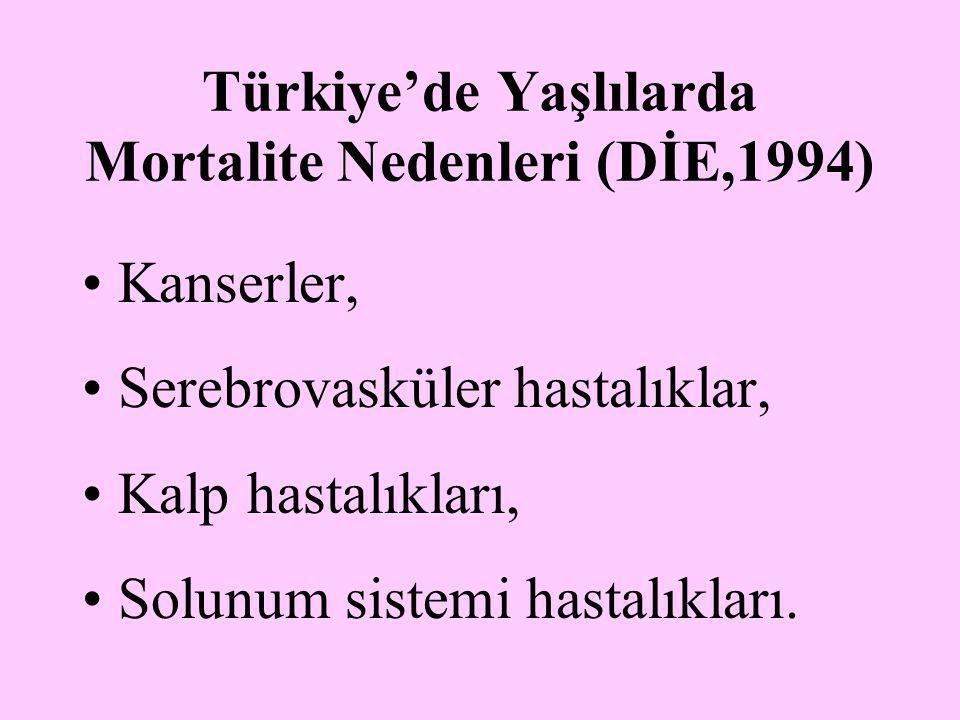 Türkiye'de Yaşlılarda Mortalite Nedenleri (DİE,1994)