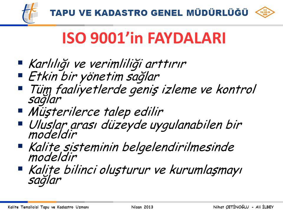 ISO 9001'in FAYDALARI Karlılığı ve verimliliği arttırır