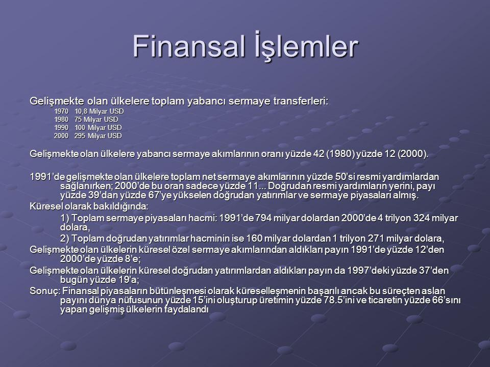 Finansal İşlemler Gelişmekte olan ülkelere toplam yabancı sermaye transferleri: 1970 10,8 Milyar USD.