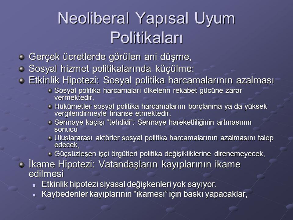 Neoliberal Yapısal Uyum Politikaları