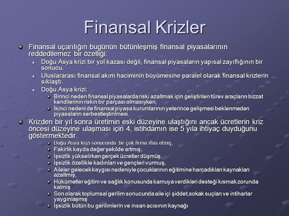 Finansal Krizler Finansal uçarılığın bugünün bütünleşmiş finansal piyasalarının reddedilemez bir özelliği: