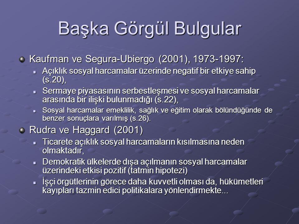 Başka Görgül Bulgular Kaufman ve Segura-Ubiergo (2001), 1973-1997: