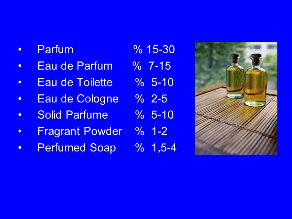 Parfum % 15-30 Eau de Parfum % 7-15. Eau de Toilette % 5-10. Eau de Cologne % 2-5.