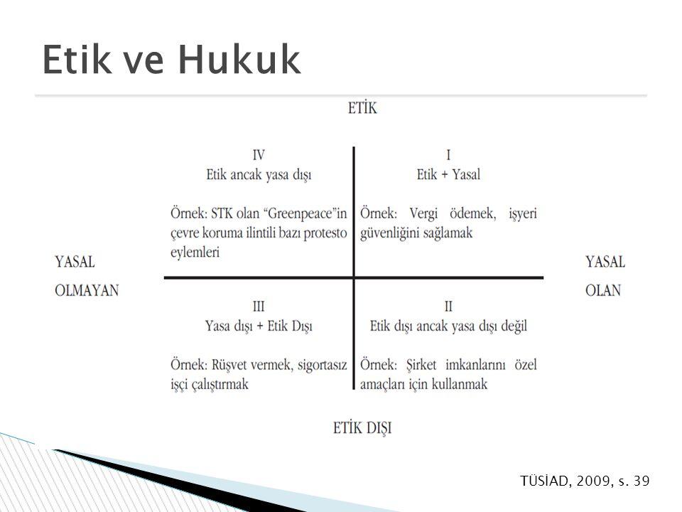 Etik ve Hukuk TÜSİAD, 2009, s. 39