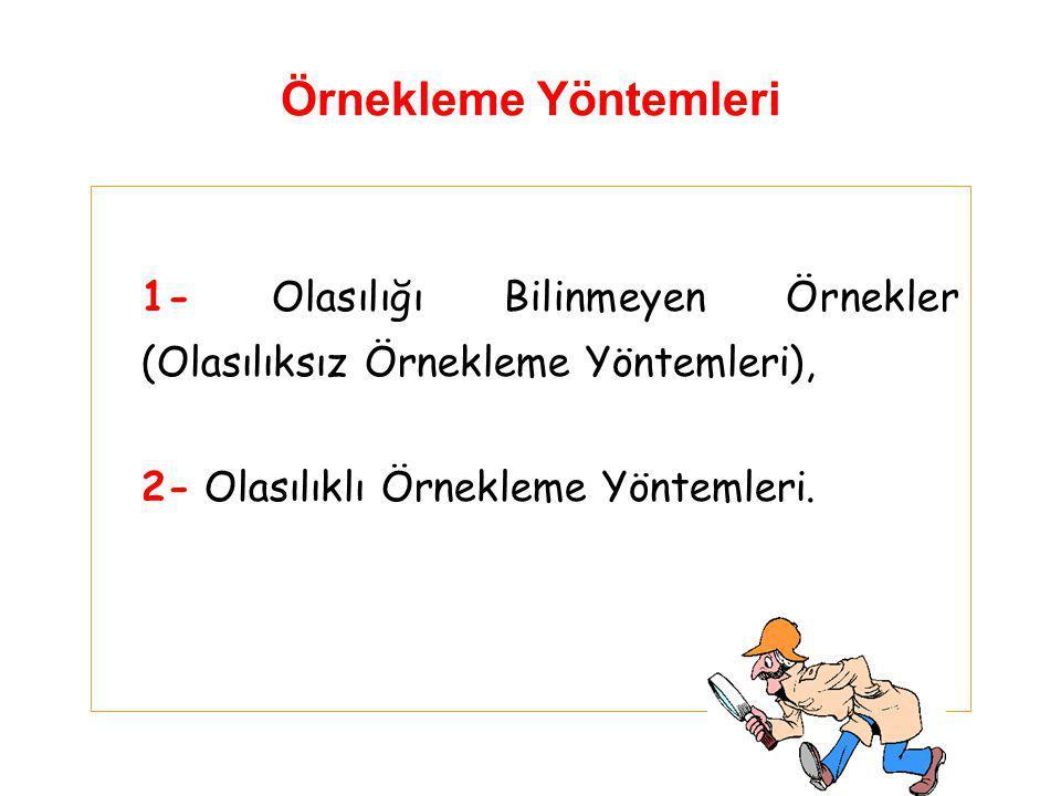 Örnekleme Yöntemleri 1- Olasılığı Bilinmeyen Örnekler (Olasılıksız Örnekleme Yöntemleri), 2- Olasılıklı Örnekleme Yöntemleri.