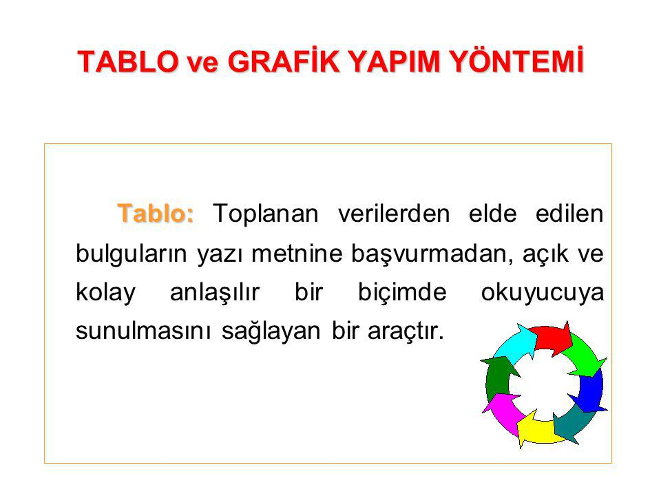 TABLO ve GRAFİK YAPIM YÖNTEMİ