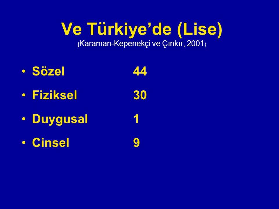 Ve Türkiye'de (Lise) (Karaman-Kepenekçi ve Çınkır, 2001)