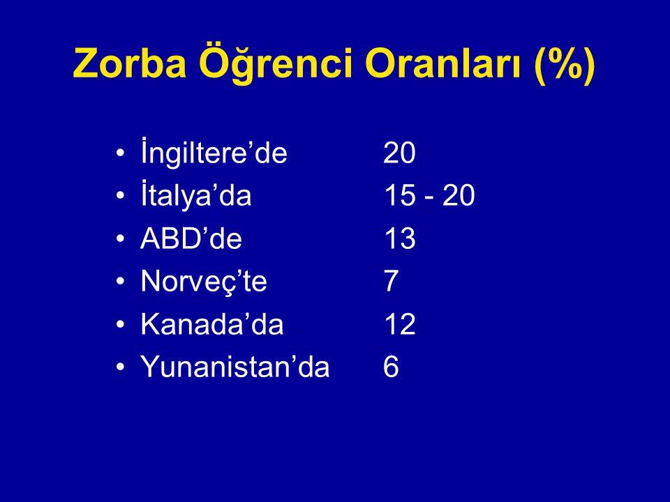 Zorba Öğrenci Oranları (%)