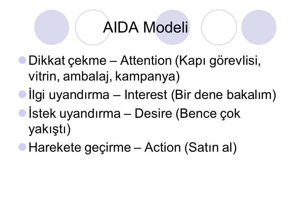 AIDA Modeli Dikkat çekme – Attention (Kapı görevlisi, vitrin, ambalaj, kampanya) İlgi uyandırma – Interest (Bir dene bakalım)