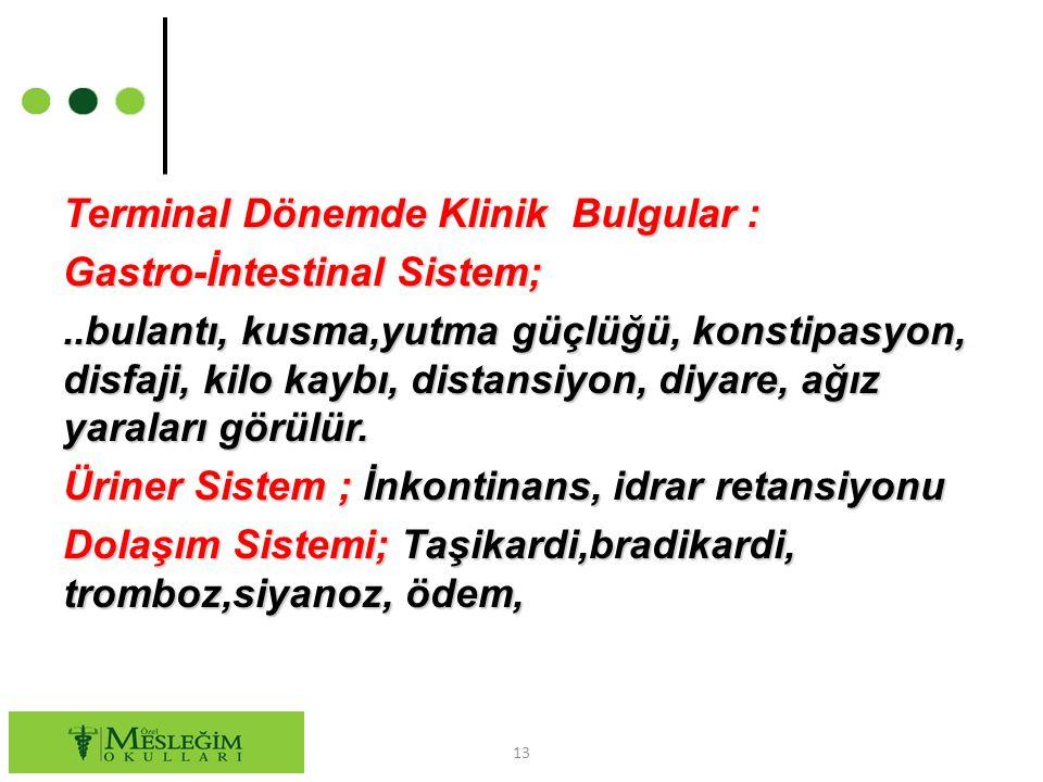 Terminal Dönemde Klinik Bulgular : Gastro-İntestinal Sistem;