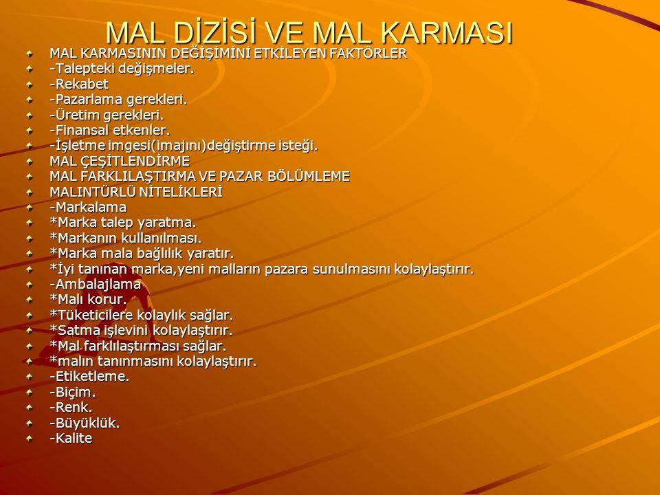 MAL DİZİSİ VE MAL KARMASI