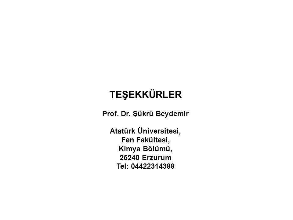 TEŞEKKÜRLER Prof. Dr. Şükrü Beydemir Atatürk Üniversitesi,