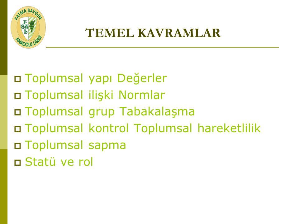 TEMEL KAVRAMLAR Toplumsal yapı Değerler Toplumsal ilişki Normlar