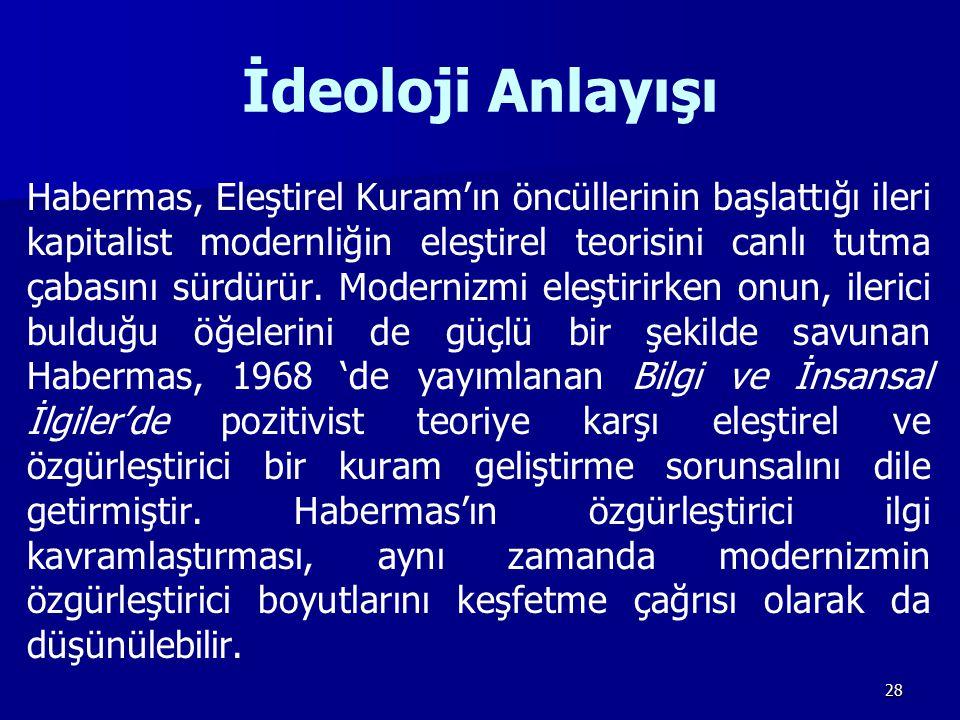 İdeoloji Anlayışı