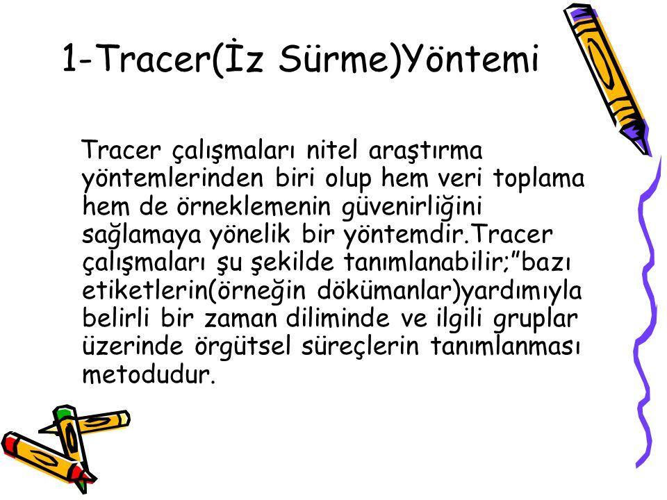 1-Tracer(İz Sürme)Yöntemi