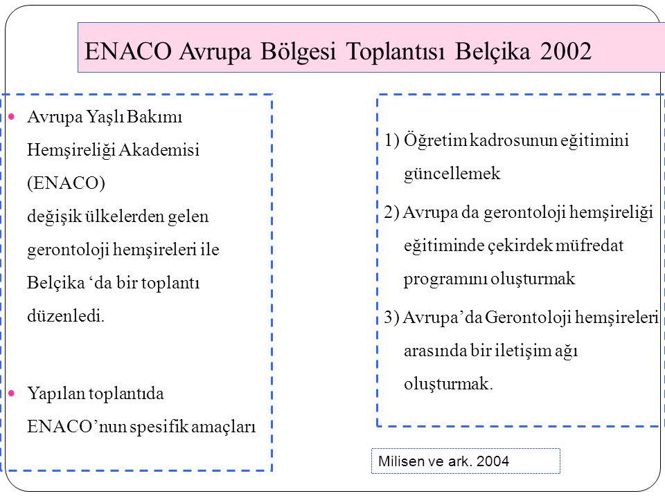 ENACO Avrupa Bölgesi Toplantısı Belçika 2002