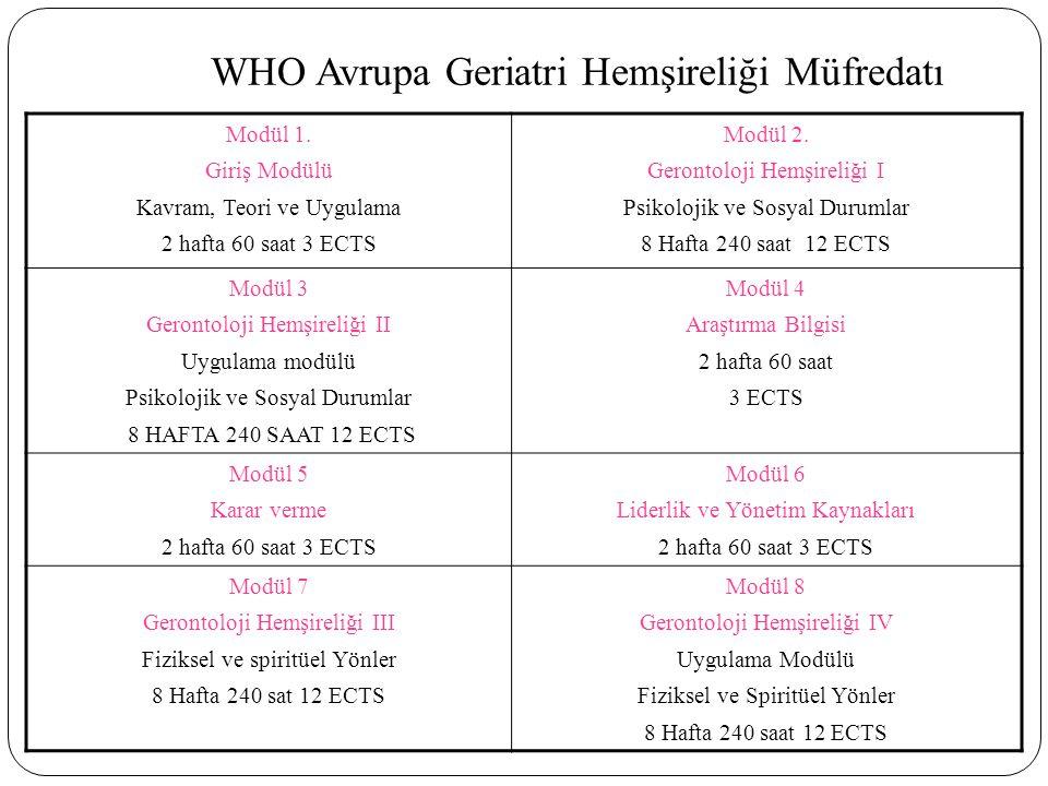 WHO Avrupa Geriatri Hemşireliği Müfredatı