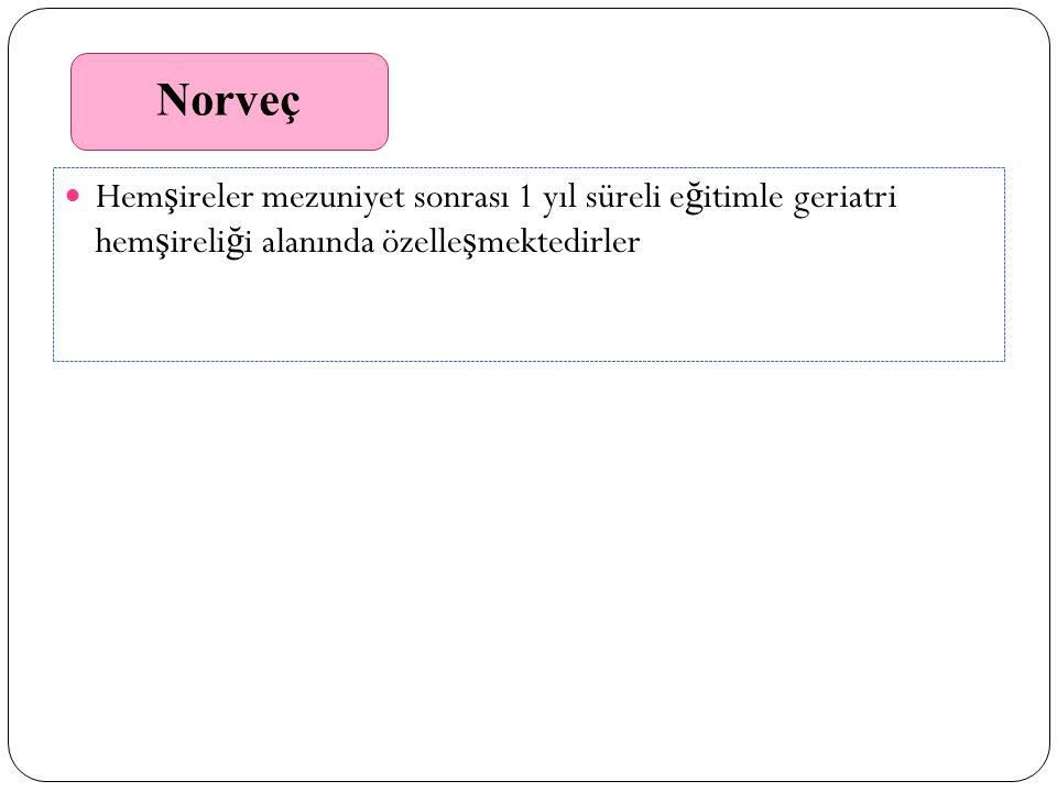 Norveç Norveç.