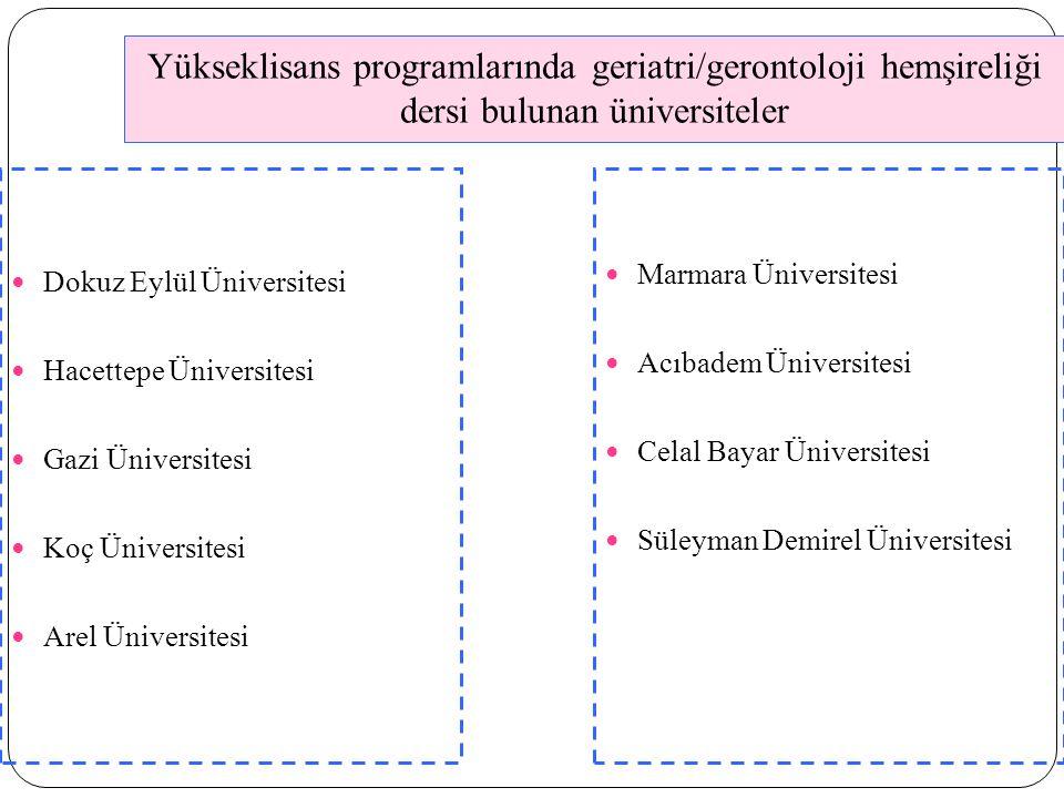 Yükseklisans programlarında geriatri/gerontoloji hemşireliği dersi bulunan üniversiteler