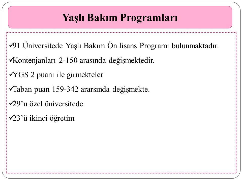 Yaşlı Bakım Programları