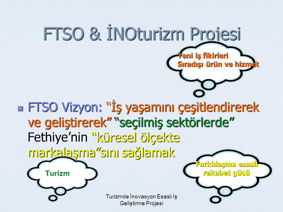FTSO & İNOturizm Projesi