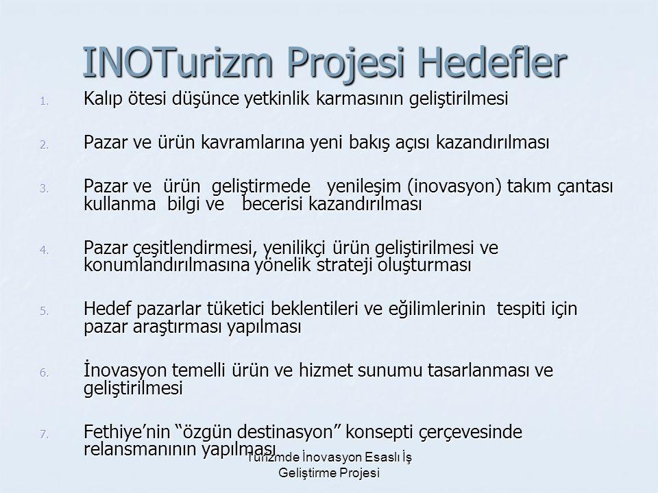 INOTurizm Projesi Hedefler