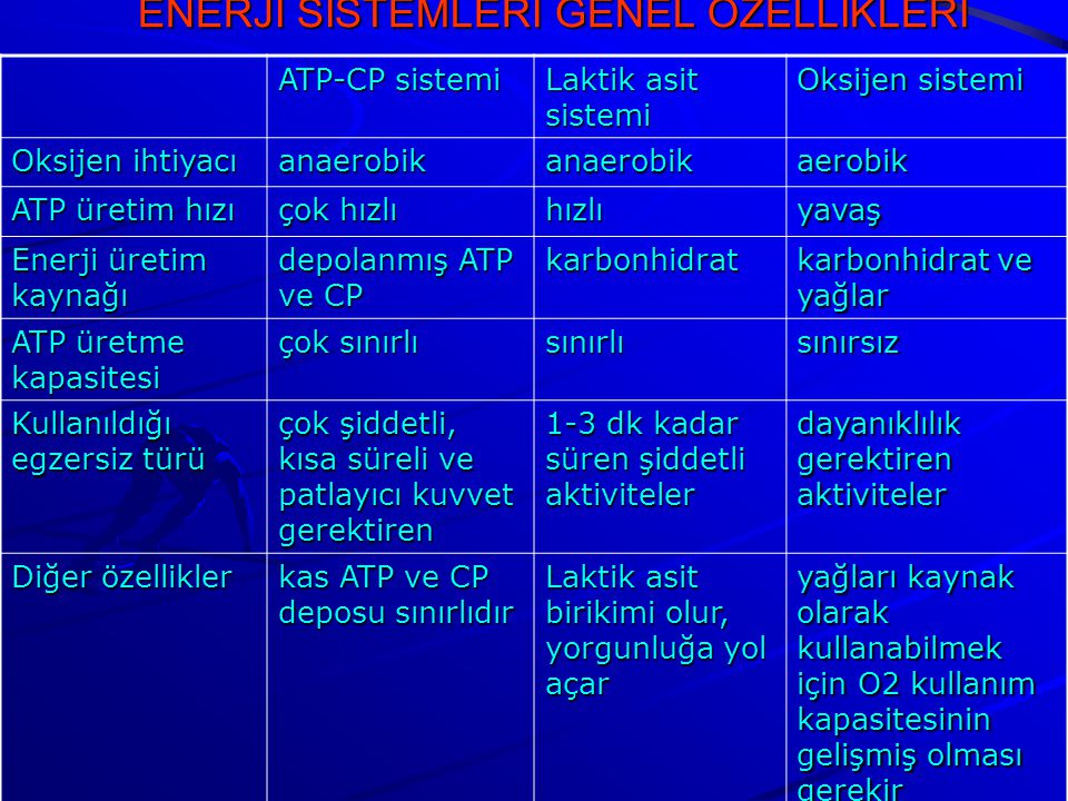 ENERJİ SİSTEMLERİ GENEL ÖZELLİKLERİ