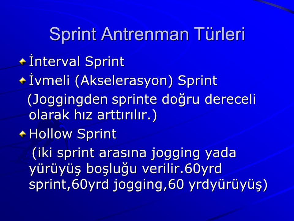 Sprint Antrenman Türleri