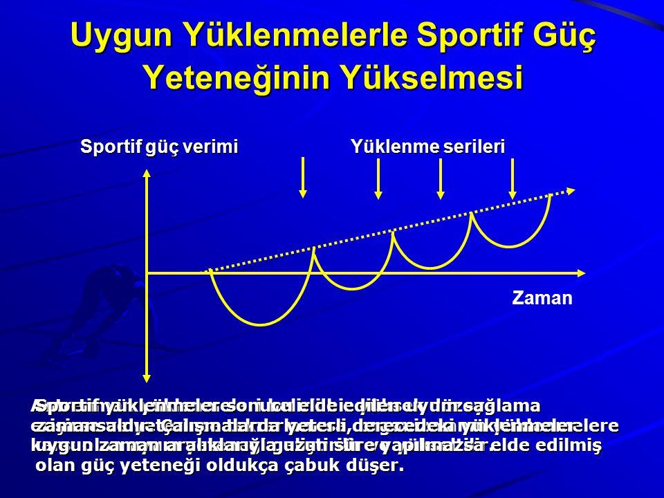 Uygun Yüklenmelerle Sportif Güç Yeteneğinin Yükselmesi