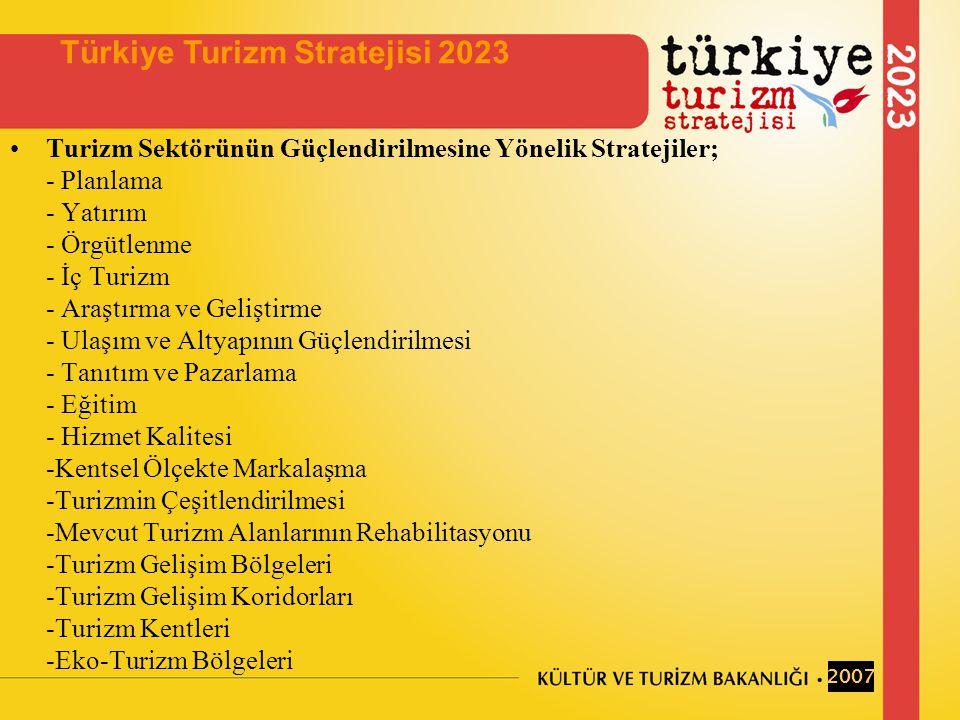 Türkiye Turizm Stratejisi 2023