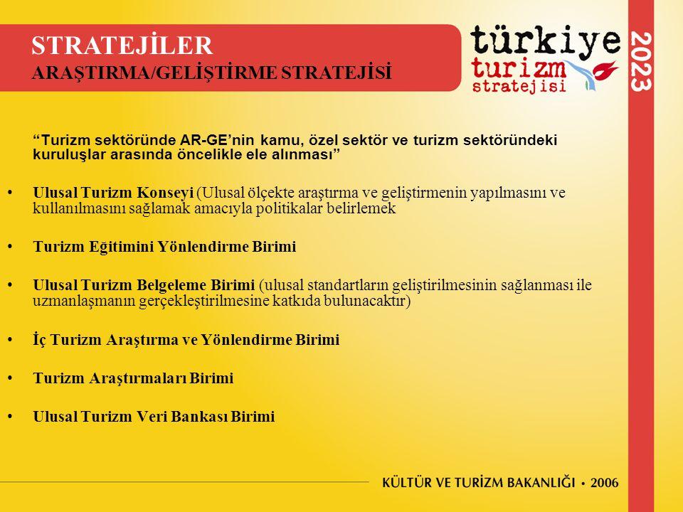 STRATEJİLER ARAŞTIRMA/GELİŞTİRME STRATEJİSİ