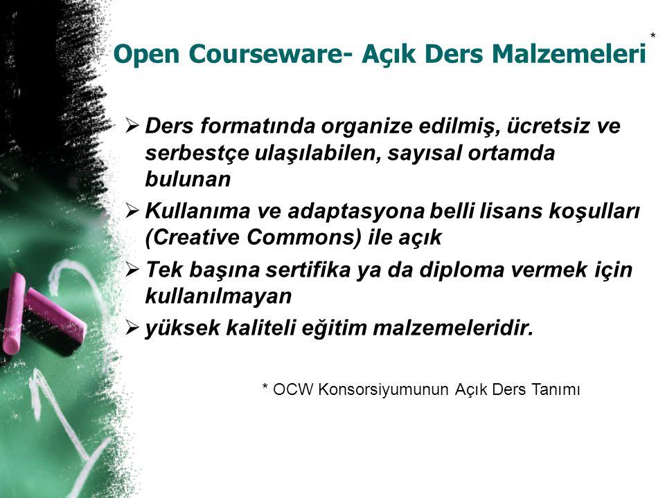 Open Courseware- Açık Ders Malzemeleri