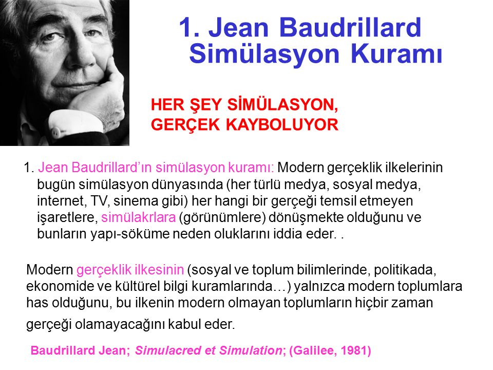 1. Jean Baudrillard Simülasyon Kuramı