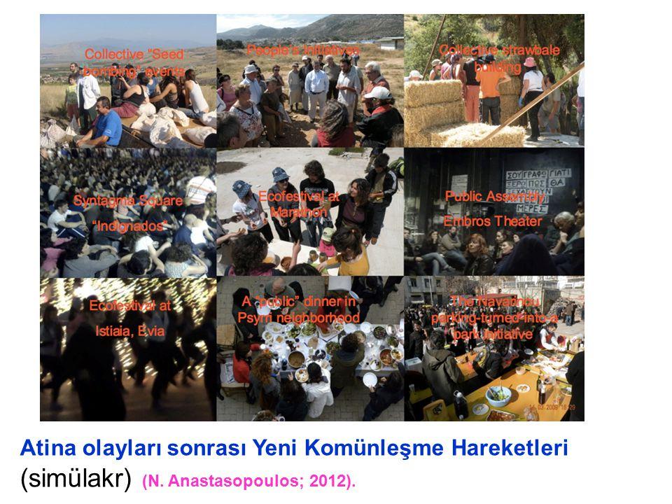 Atina olayları sonrası Yeni Komünleşme Hareketleri (simülakr) (N