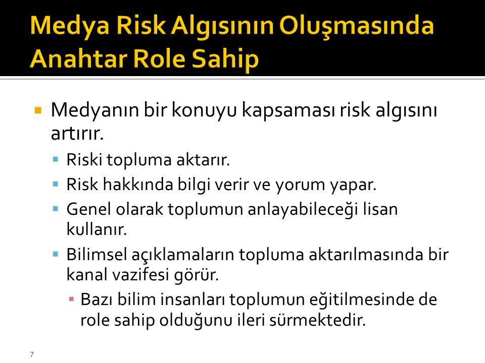 Medya Risk Algısının Oluşmasında Anahtar Role Sahip