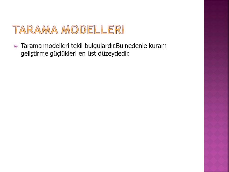 Tarama Modelleri Tarama modelleri tekil bulgulardır.Bu nedenle kuram geliştirme güçlükleri en üst düzeydedir.