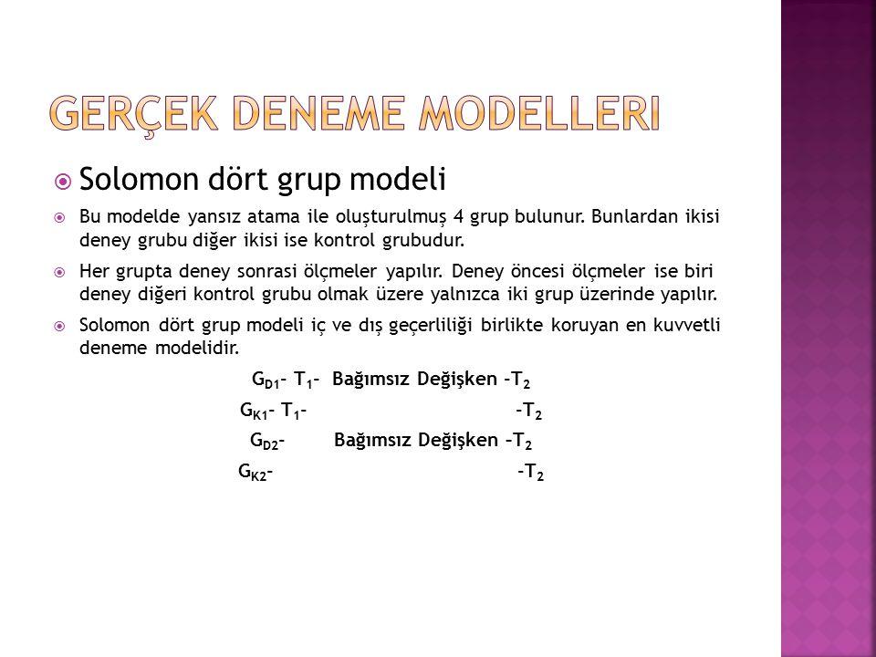 Gerçek Deneme Modelleri