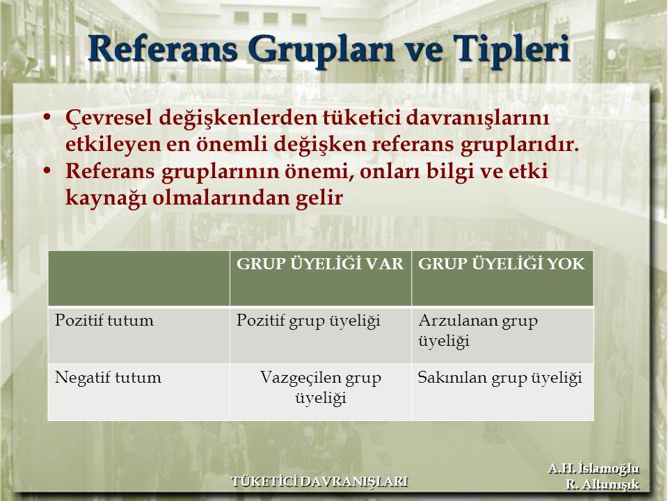Referans Grupları ve Tipleri