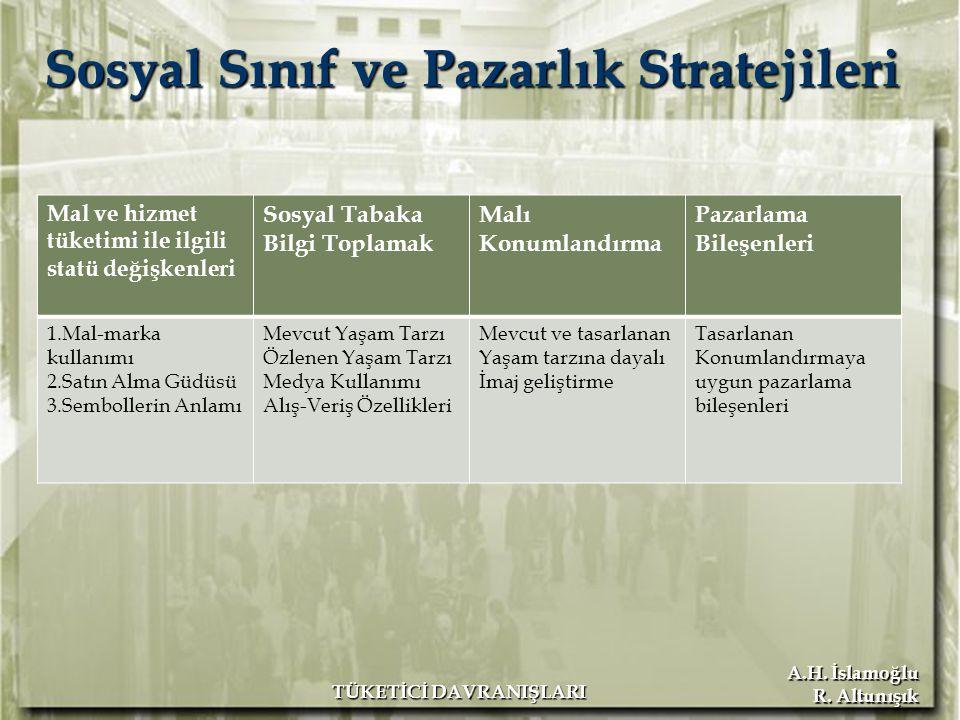 Sosyal Sınıf ve Pazarlık Stratejileri