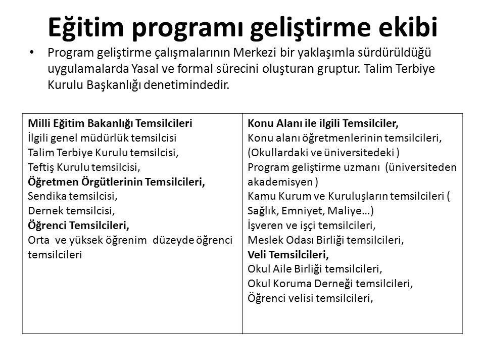 Eğitim programı geliştirme ekibi
