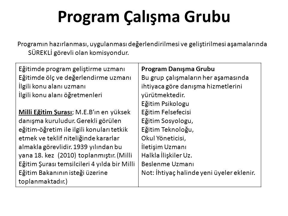 Program Çalışma Grubu Programın hazırlanması, uygulanması değerlendirilmesi ve geliştirilmesi aşamalarında SÜREKLİ görevli olan komisyondur.