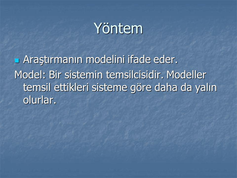 Yöntem Araştırmanın modelini ifade eder.