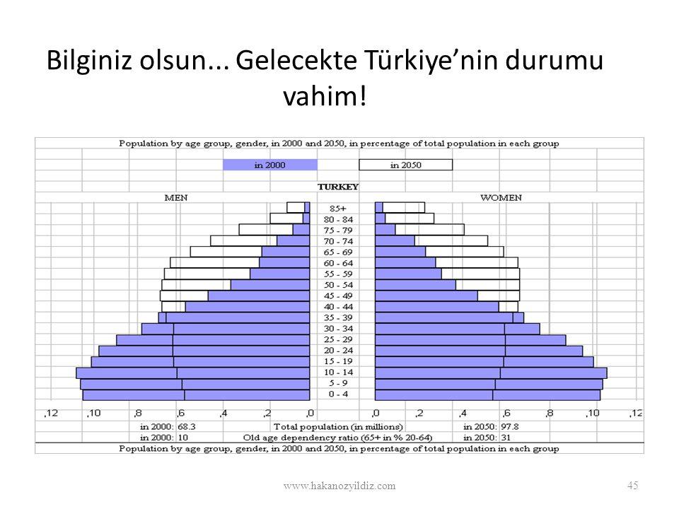 Bilginiz olsun... Gelecekte Türkiye'nin durumu vahim!