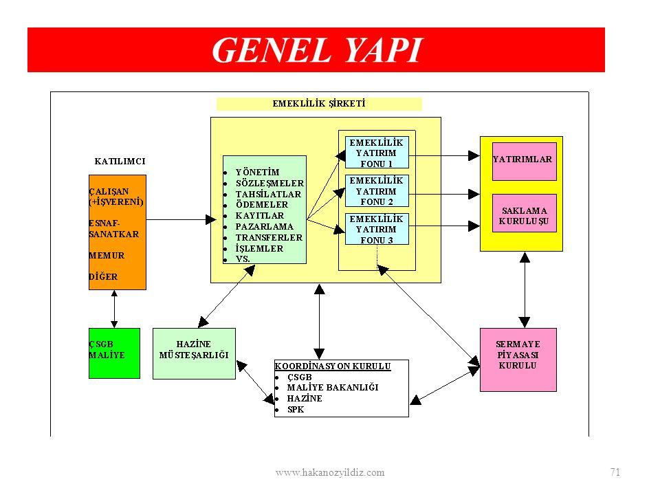 GENEL YAPI www.hakanozyildiz.com