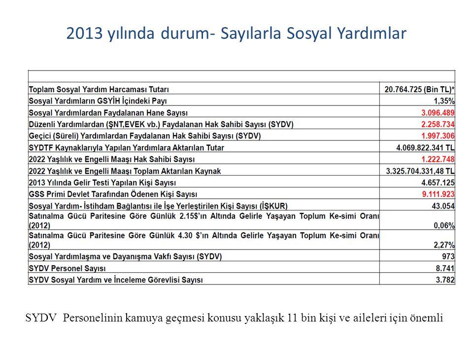 2013 yılında durum- Sayılarla Sosyal Yardımlar