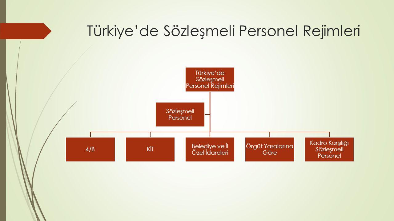 Türkiye'de Sözleşmeli Personel Rejimleri